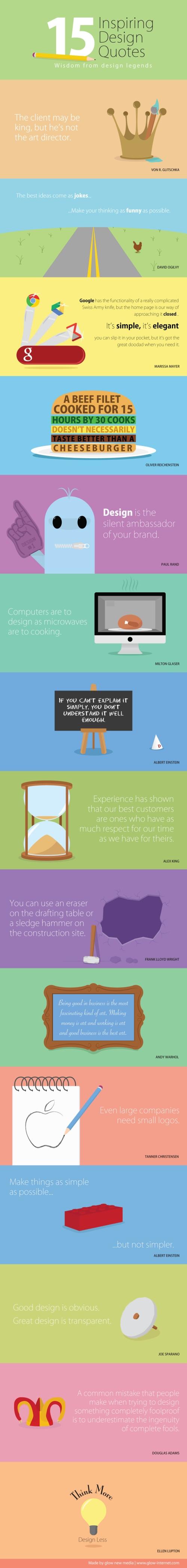 15 Inspiring Design Quotes