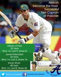 Misbah the Most successful Pakistani Test Captain